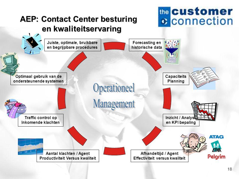 18 AEP: Contact Center besturing en kwaliteitservaring Capaciteits Planning Forecasting en historische data Inzicht / Analyse en KPI bepaling Afhandel