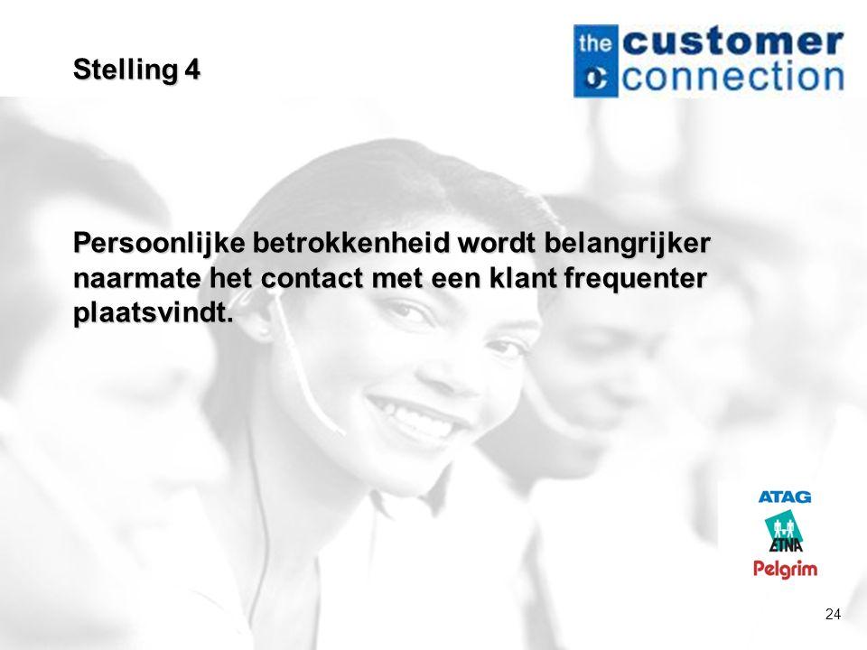 24 Stelling 4 Persoonlijke betrokkenheid wordt belangrijker naarmate het contact met een klant frequenter plaatsvindt.