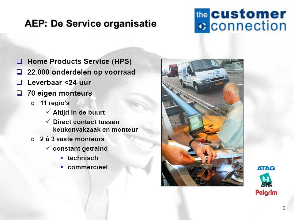 9 AEP: De Service organisatie  Home Products Service (HPS)  22.000 onderdelen op voorraad  Leverbaar <24 uur  70 eigen monteurs o11 regio's Altijd