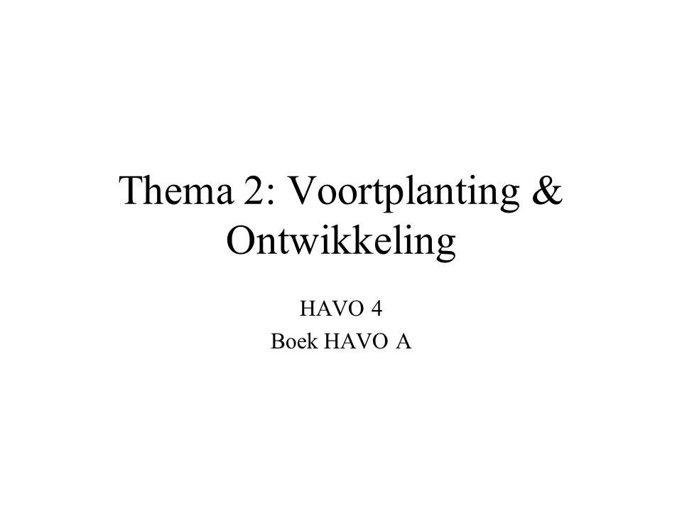 Thema 2: Voortplanting & Ontwikkeling HAVO 4 Boek HAVO A