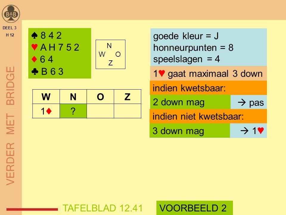 N W O Z WNOZ 1♦1♦? DEEL 3 H 12 TAFELBLAD 12.41 1♥ gaat maximaal 3 down indien kwetsbaar: goede kleur = J honneurpunten = 8 speelslagen = 4 VOORBEELD 2