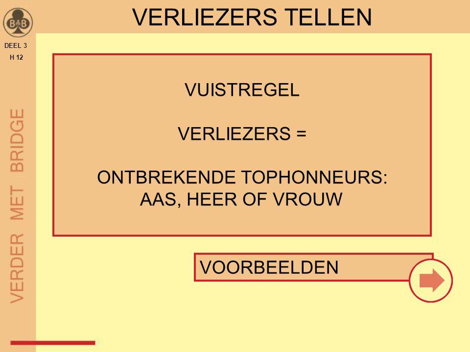 VERLIEZERS TELLEN VOORBEELDEN DEEL 3 H 12 VUISTREGEL VERLIEZERS = ONTBREKENDE TOPHONNEURS: AAS, HEER OF VROUW