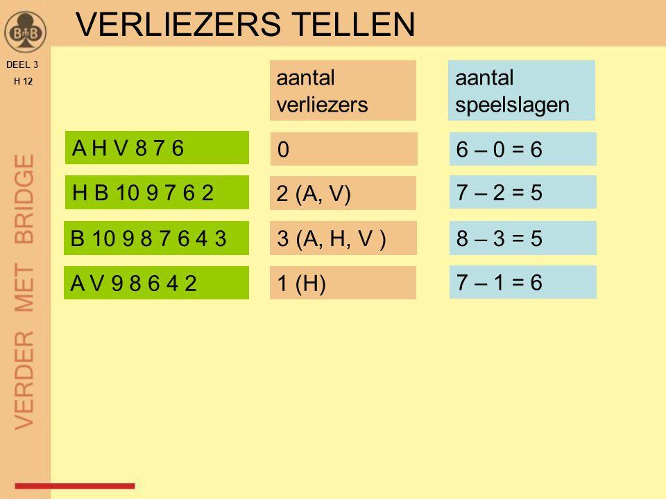 VERLIEZERS TELLEN DEEL 3 H 12 A H V 8 7 6 aantal speelslagen aantal verliezers 0 2 (A, V) 3 (A, H, V ) 1 (H) 6 – 0 = 6 7 – 2 = 5 8 – 3 = 5 7 – 1 = 6 H
