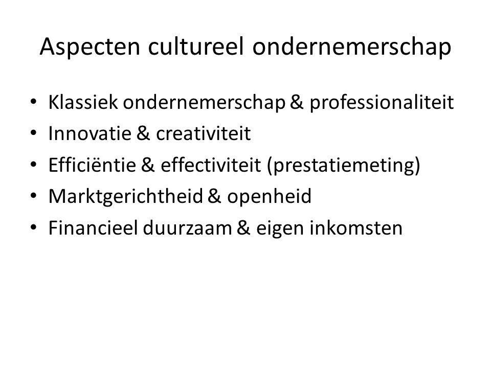 Aspecten cultureel ondernemerschap Klassiek ondernemerschap & professionaliteit Innovatie & creativiteit Efficiëntie & effectiviteit (prestatiemeting)