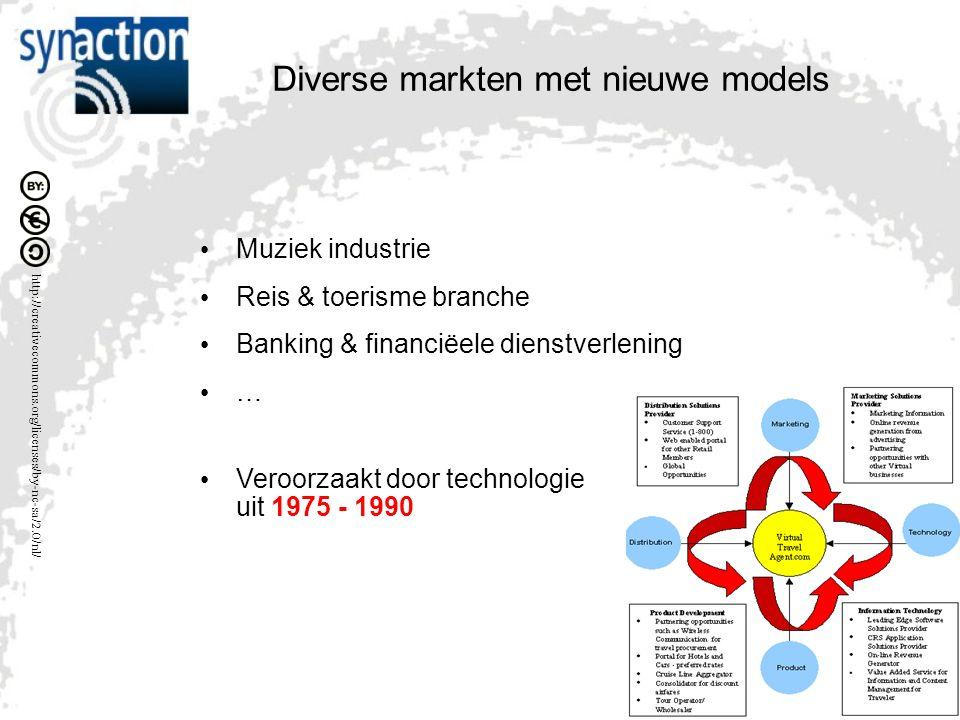 http://creativecommons.org/licenses/by-nc-sa/2.0/nl/ Diverse markten met nieuwe models Muziek industrie Reis & toerisme branche Banking & financiëele dienstverlening … Veroorzaakt door technologie uit 1975 - 1990