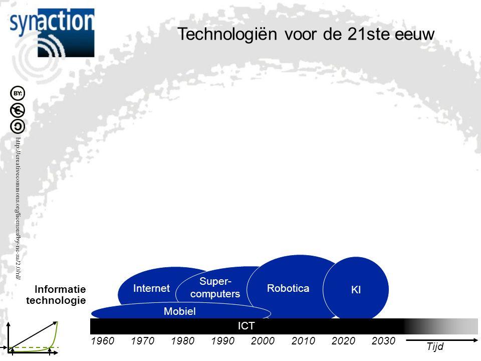 http://creativecommons.org/licenses/by-nc-sa/2.0/nl/ Technologiën voor de 21ste eeuw Informatie technologie Internet Super- computers Robotica KI Mobiel ICT Tijd 20302020201019901970196020001980