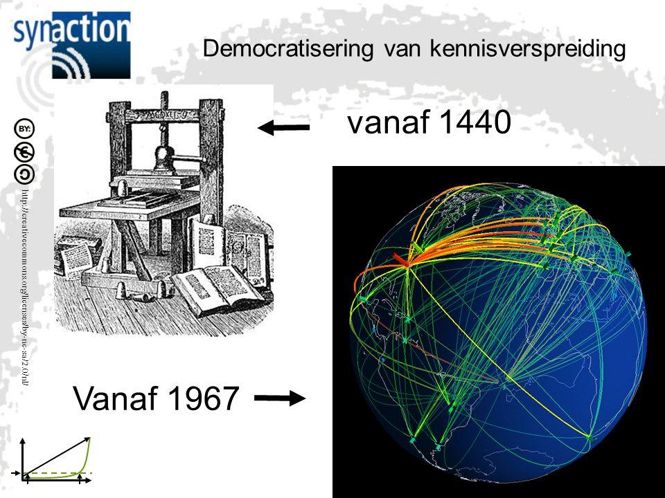 http://creativecommons.org/licenses/by-nc-sa/2.0/nl/ Democratisering van kennisverspreiding vanaf 1440 Vanaf 1967