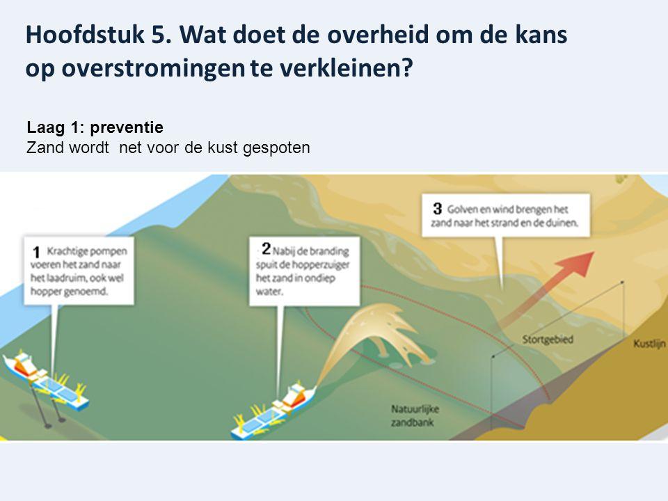 Laag 1: preventie Zand wordt net voor de kust gespoten Hoofdstuk 5.