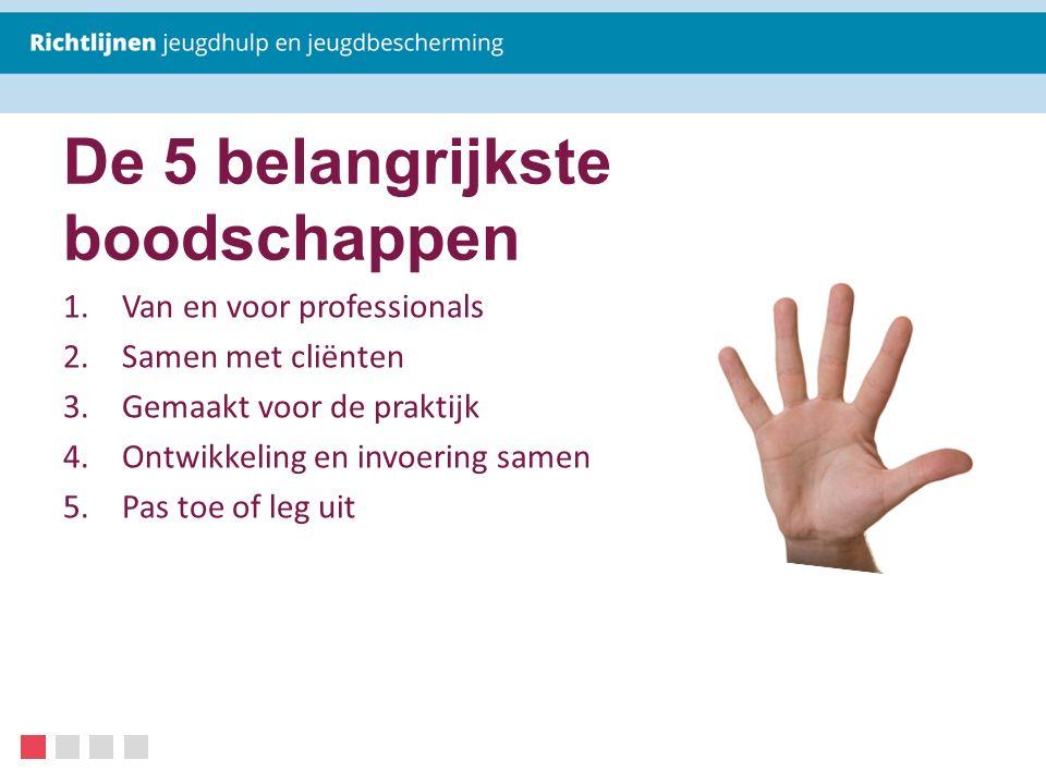 Presentatie powered by Nederlands Jeugdinstituut, augustus 2015