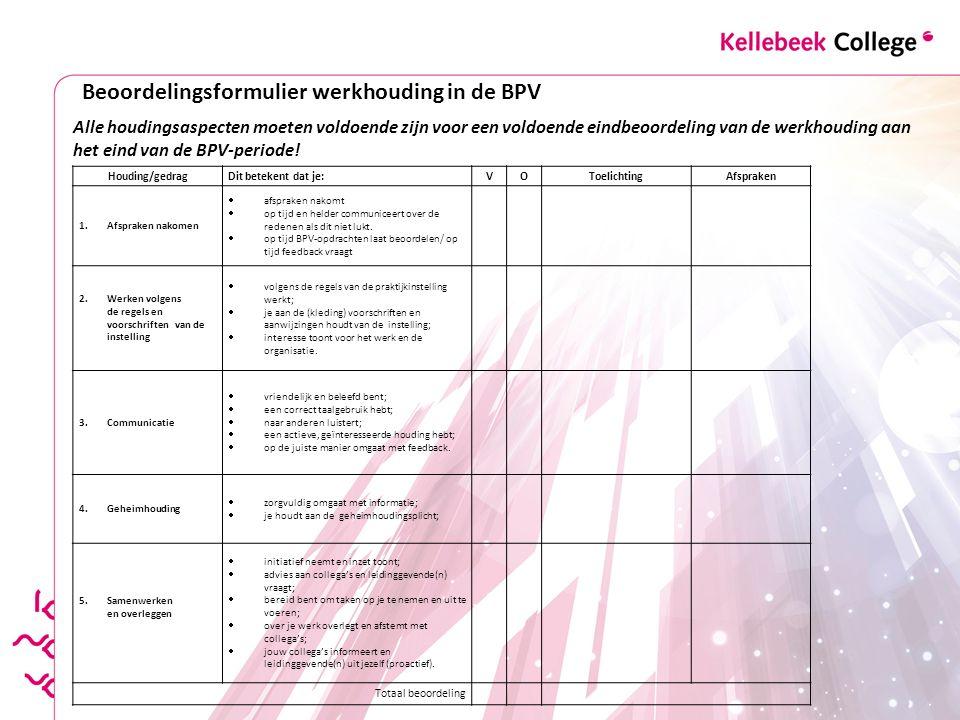 Beoordelingsformulier werkhouding in de BPV Houding/gedragDit betekent dat je:VOToelichtingAfspraken 1. Afspraken nakomen  afspraken nakomt  op tijd