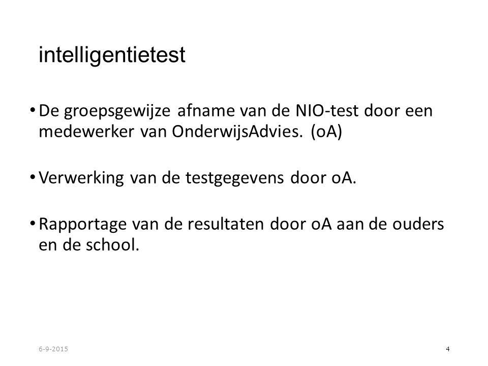 intelligentietest De groepsgewijze afname van de NIO-test door een medewerker van OnderwijsAdvies.
