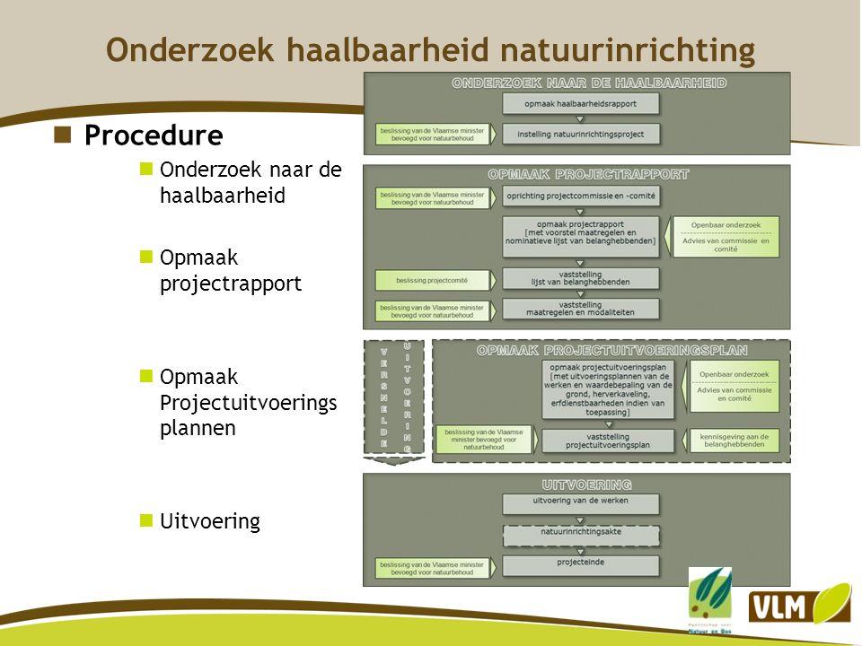 Procedure Onderzoek naar de haalbaarheid Opmaak projectrapport Opmaak Projectuitvoerings plannen Uitvoering Onderzoek haalbaarheid natuurinrichting