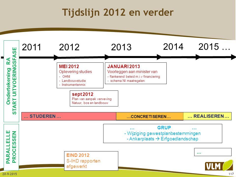 20-9-2015117 Tijdslijn 2012 en verder 201220112013 2014 MEI 2012 Oplevering studies - OHNI - Landbouwstudie - Instrumentenmix Ondertekening RA START U