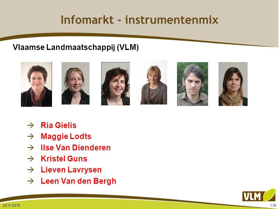 Infomarkt - instrumentenmix 20-9-2015130 Vlaamse Landmaatschappij (VLM)  Ria Gielis  Maggie Lodts  Ilse Van Dienderen  Kristel Guns  Lieven Lavry