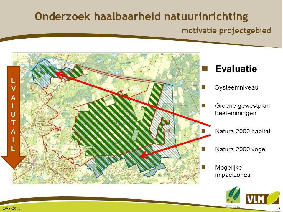 20-9-201519 EVALUTAIEEVALUTAIE Evaluatie Systeemniveau Groene gewestplan bestemmingen Natura 2000 habitat Natura 2000 vogel Mogelijke impactzones Onde