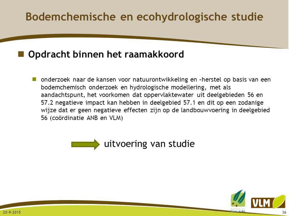 20-9-201536 Bodemchemische en ecohydrologische studie Opdracht binnen het raamakkoord onderzoek naar de kansen voor natuurontwikkeling en –herstel op