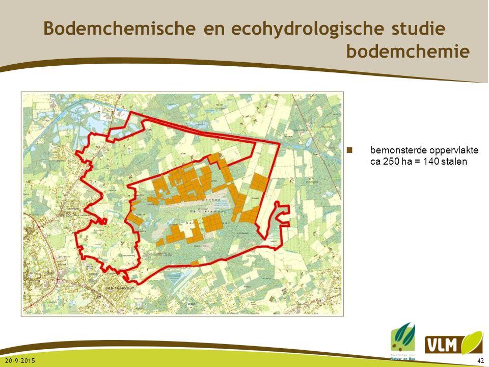 20-9-201542 Bodemchemische en ecohydrologische studie bodemchemie bemonsterde oppervlakte ca 250 ha = 140 stalen