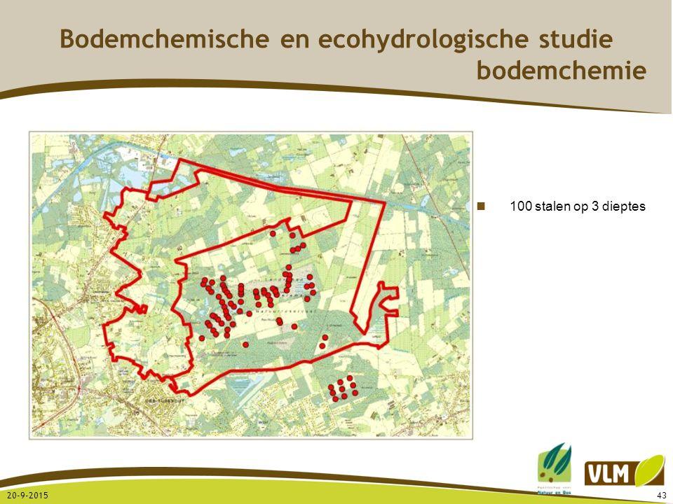 20-9-201543 Bodemchemische en ecohydrologische studie bodemchemie 100 stalen op 3 dieptes
