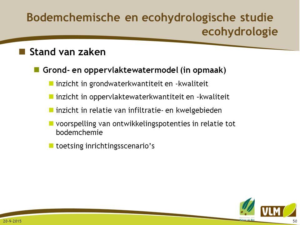 20-9-201550 Stand van zaken Grond- en oppervlaktewatermodel (in opmaak) inzicht in grondwaterkwantiteit en -kwaliteit inzicht in oppervlaktewaterkwant