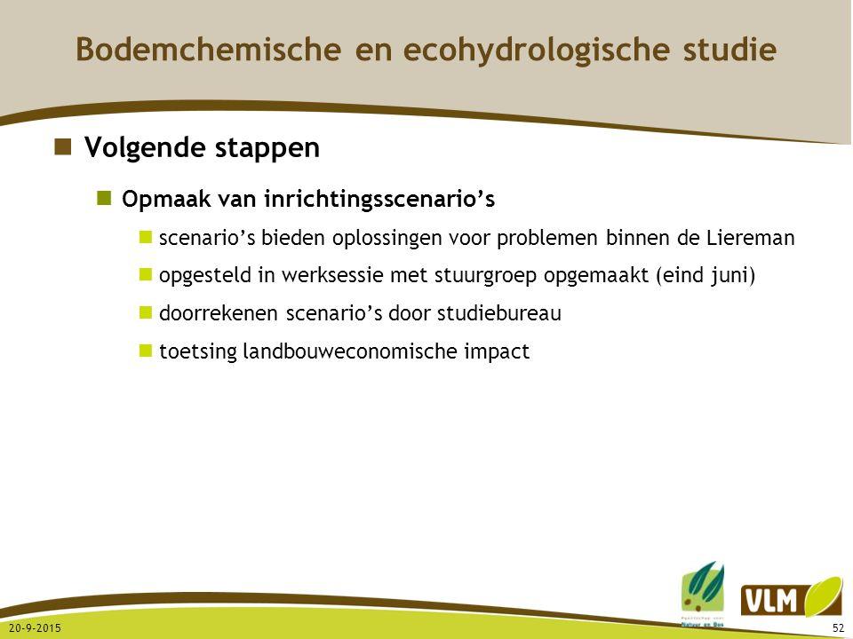20-9-201552 Volgende stappen Opmaak van inrichtingsscenario's scenario's bieden oplossingen voor problemen binnen de Liereman opgesteld in werksessie