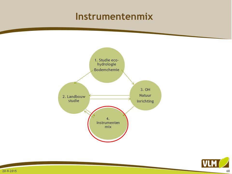 Instrumentenmix 20-9-201568 3. OH Natuur inrichting 4. Instrumenten mix 2. Landbouw studie