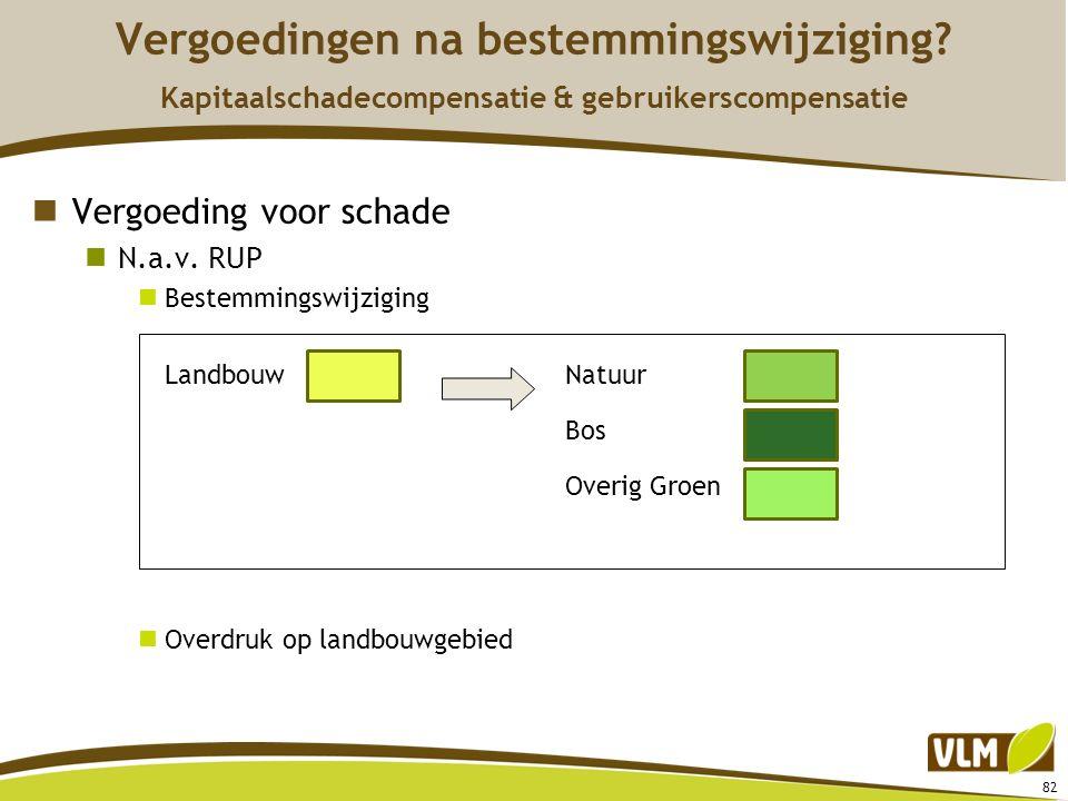 82 Vergoeding voor schade N.a.v. RUP Bestemmingswijziging LandbouwNatuur Bos Overig Groen Overdruk op landbouwgebied Vergoedingen na bestemmingswijzig