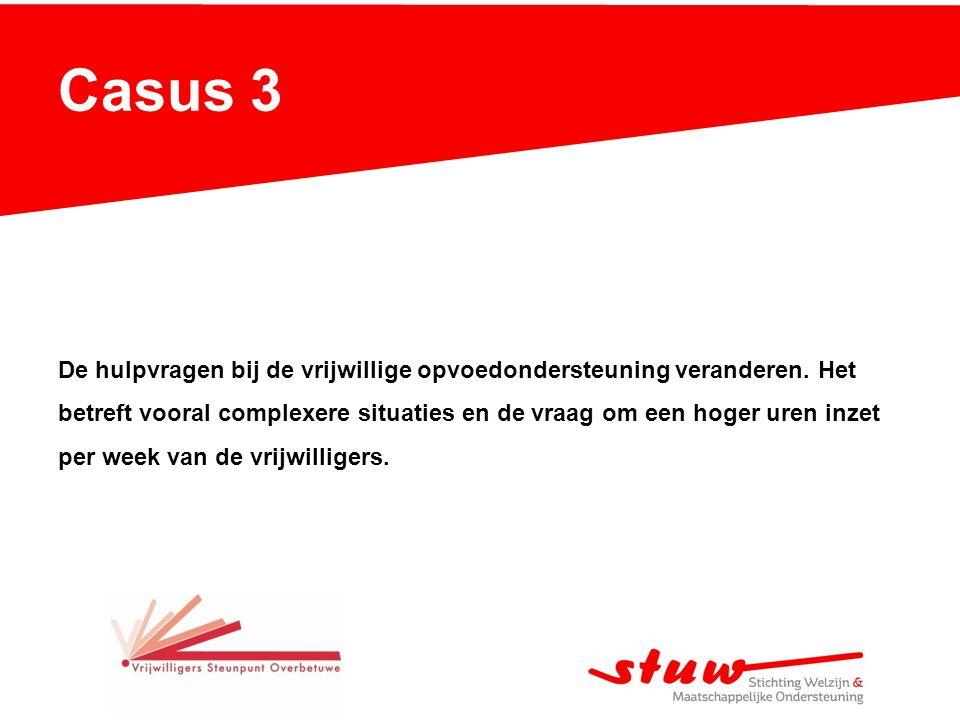 Casus 3 De hulpvragen bij de vrijwillige opvoedondersteuning veranderen.