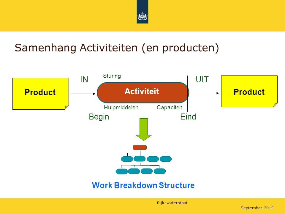 Rijkswaterstaat September 2015 Samenhang Activiteiten (en producten) Product Activiteit INUIT Begin Eind Work Breakdown Structure Hulpmiddelen Sturing