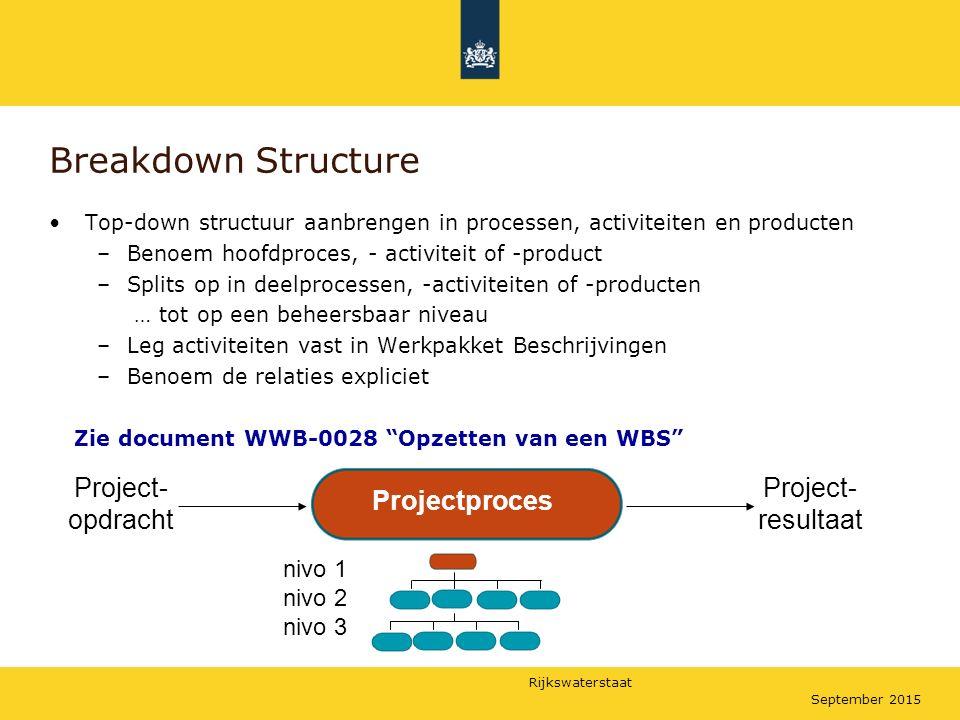 Rijkswaterstaat September 2015 Breakdown Structure Top-down structuur aanbrengen in processen, activiteiten en producten –Benoem hoofdproces, - activi