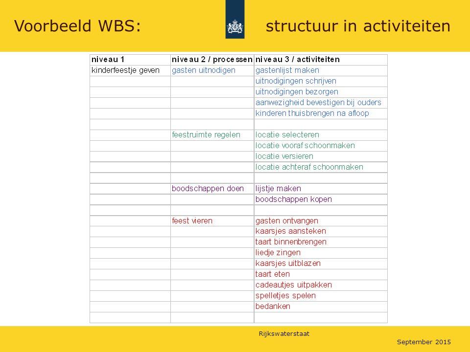 Rijkswaterstaat September 2015 structuur in activiteitenVoorbeeld WBS: