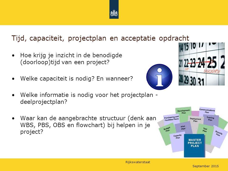 Rijkswaterstaat September 2015 Tijd, capaciteit, projectplan en acceptatie opdracht Hoe krijg je inzicht in de benodigde (doorloop)tijd van een projec