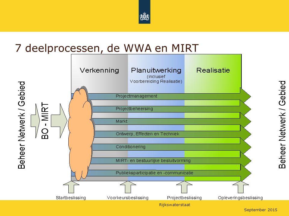 Rijkswaterstaat September 2015 7 deelprocessen, de WWA en MIRT