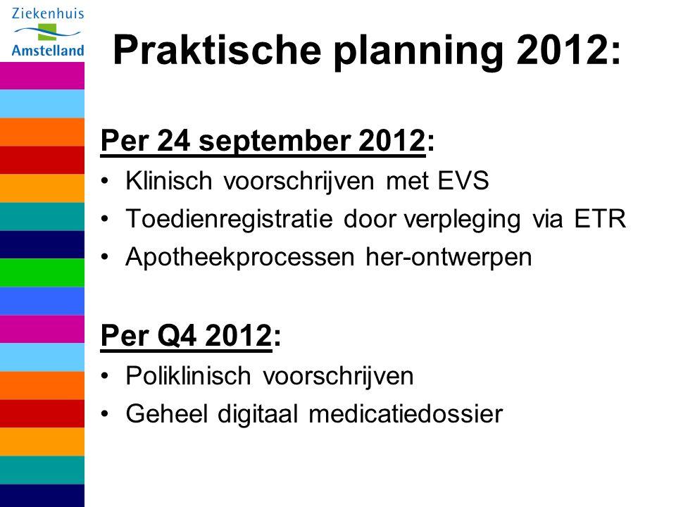 Praktische planning 2012: Per 24 september 2012: Klinisch voorschrijven met EVS Toedienregistratie door verpleging via ETR Apotheekprocessen her-ontwerpen Per Q4 2012: Poliklinisch voorschrijven Geheel digitaal medicatiedossier
