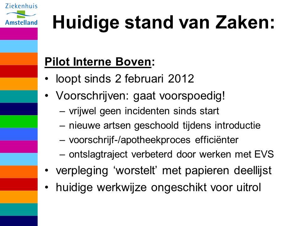 Huidige stand van Zaken: Pilot Interne Boven: loopt sinds 2 februari 2012 Voorschrijven: gaat voorspoedig.