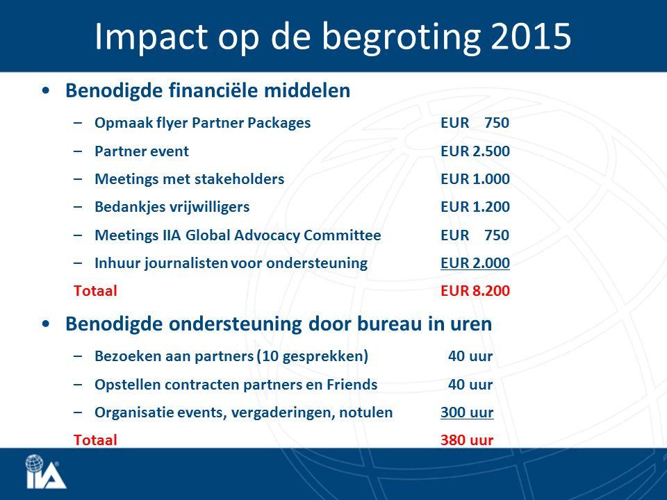 Benodigde financiële middelen –Opmaak flyer Partner Packages EUR 750 –Partner event EUR 2.500 –Meetings met stakeholdersEUR 1.000 –Bedankjes vrijwilli