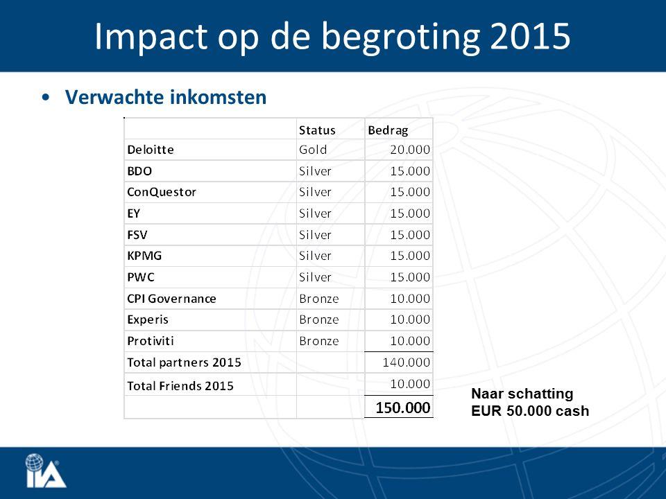Verwachte inkomsten Impact op de begroting 2015 Naar schatting EUR 50.000 cash