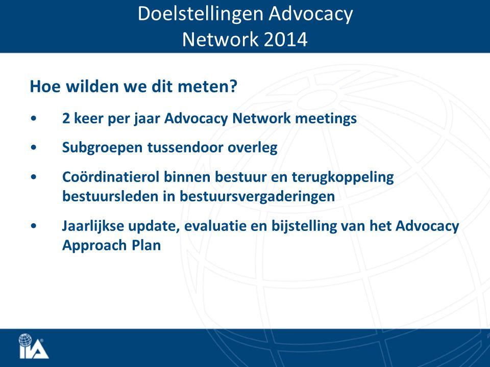 Hoe wilden we dit meten? 2 keer per jaar Advocacy Network meetings Subgroepen tussendoor overleg Coördinatierol binnen bestuur en terugkoppeling bestu