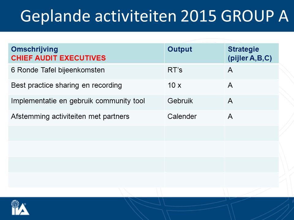 Geplande activiteiten 2015 GROUP A Omschrijving CHIEF AUDIT EXECUTIVES OutputStrategie (pijler A,B,C) 6 Ronde Tafel bijeenkomstenRT'sA Best practice s