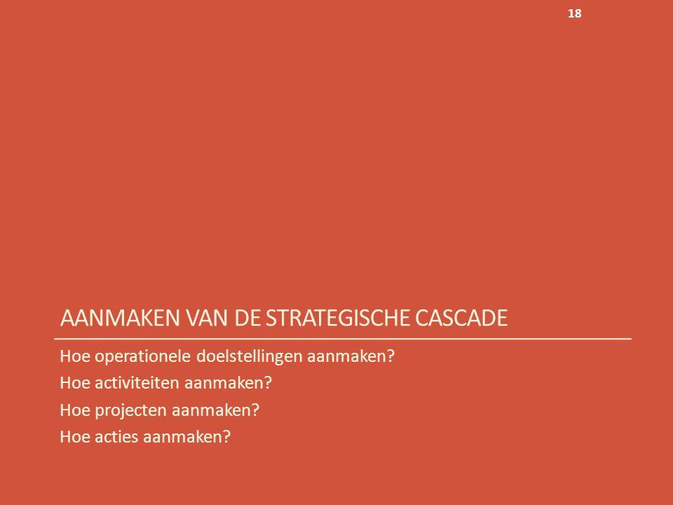 AANMAKEN VAN DE STRATEGISCHE CASCADE Hoe operationele doelstellingen aanmaken? Hoe activiteiten aanmaken? Hoe projecten aanmaken? Hoe acties aanmaken?
