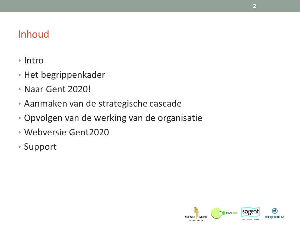 Inhoud Intro Het begrippenkader Naar Gent 2020! Aanmaken van de strategische cascade Opvolgen van de werking van de organisatie Webversie Gent2020 Sup