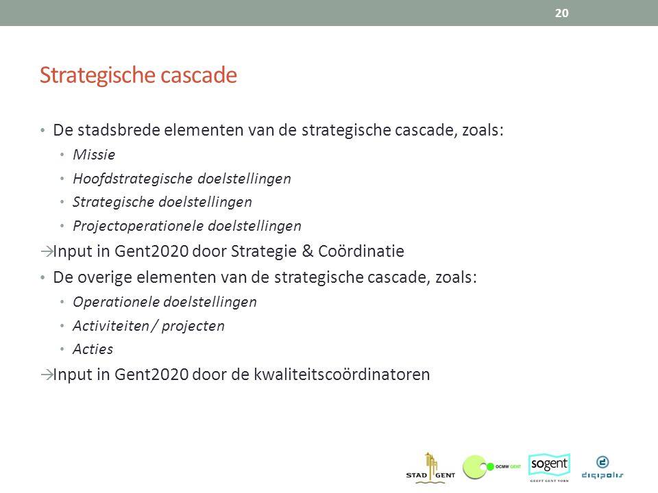 Strategische cascade 20 De stadsbrede elementen van de strategische cascade, zoals: Missie Hoofdstrategische doelstellingen Strategische doelstellinge