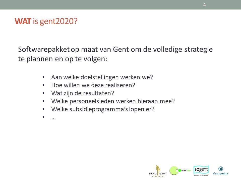 WAT is gent2020? 4 Softwarepakket op maat van Gent om de volledige strategie te plannen en op te volgen: Aan welke doelstellingen werken we? Hoe wille