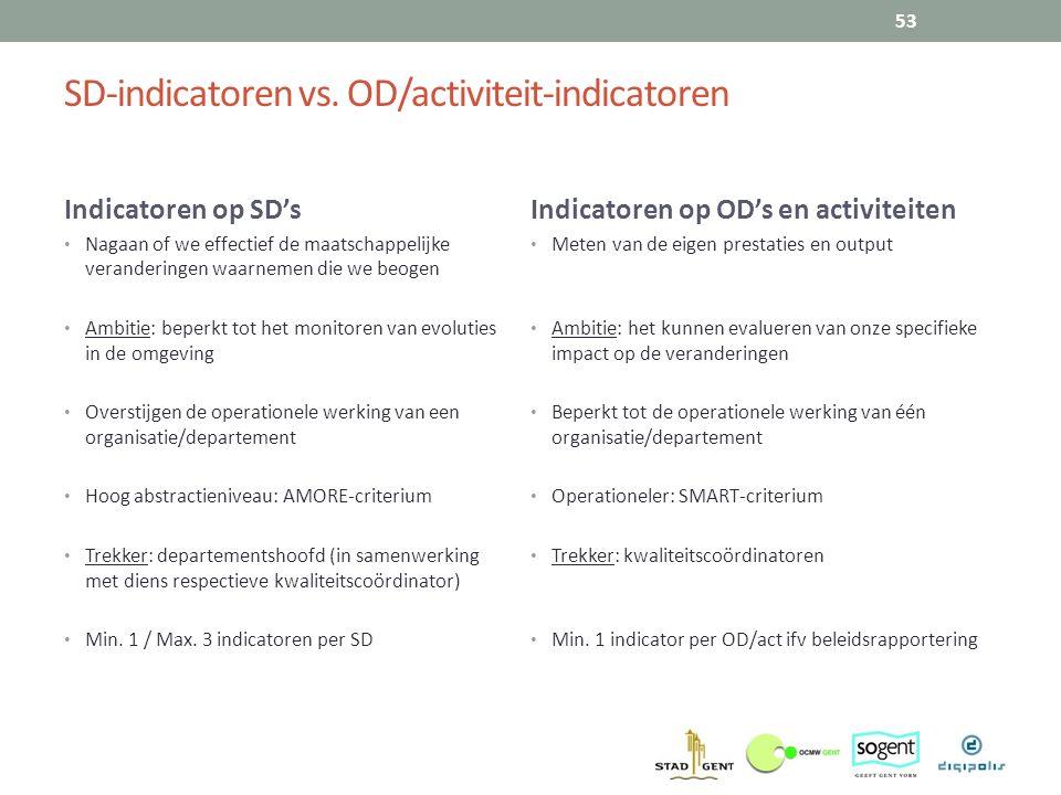 SD-indicatoren vs. OD/activiteit-indicatoren Indicatoren op SD's Nagaan of we effectief de maatschappelijke veranderingen waarnemen die we beogen Ambi