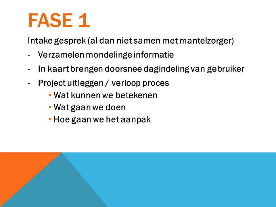 FASE 1 Intake gesprek (al dan niet samen met mantelzorger) -Verzamelen mondelinge informatie -In kaart brengen doorsnee dagindeling van gebruiker -Pro