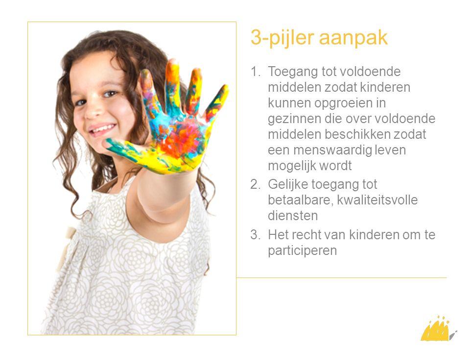 3-pijler aanpak 1.Toegang tot voldoende middelen zodat kinderen kunnen opgroeien in gezinnen die over voldoende middelen beschikken zodat een menswaardig leven mogelijk wordt 2.Gelijke toegang tot betaalbare, kwaliteitsvolle diensten 3.Het recht van kinderen om te participeren