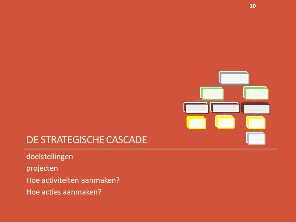 DE STRATEGISCHE CASCADE doelstellingen projecten Hoe activiteiten aanmaken? Hoe acties aanmaken? 10