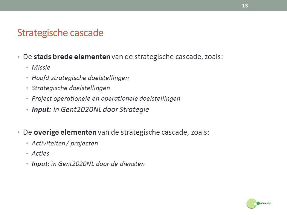 Strategische cascade 13 De stads brede elementen van de strategische cascade, zoals: Missie Hoofd strategische doelstellingen Strategische doelstellin