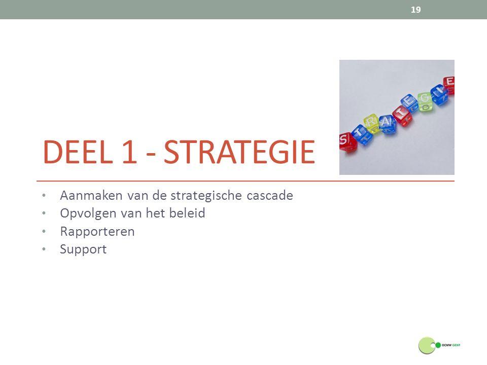 DEEL 1 - STRATEGIE Aanmaken van de strategische cascade Opvolgen van het beleid Rapporteren Support 19