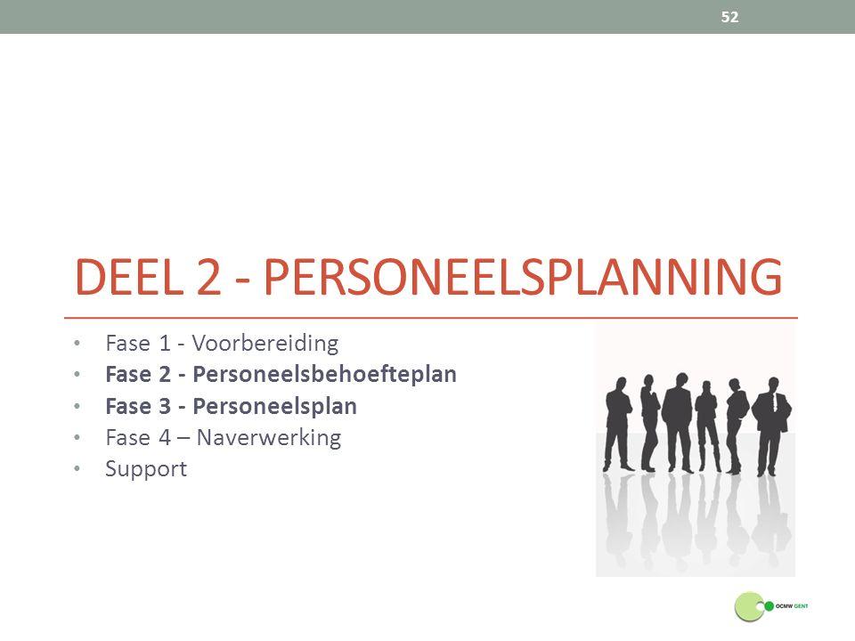 DEEL 2 - PERSONEELSPLANNING 52 Fase 1 - Voorbereiding Fase 2 - Personeelsbehoefteplan Fase 3 - Personeelsplan Fase 4 – Naverwerking Support