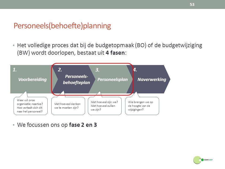 Het volledige proces dat bij de budgetopmaak (BO) of de budgetwijziging (BW) wordt doorlopen, bestaat uit 4 fasen: We focussen ons op fase 2 en 3 Nave